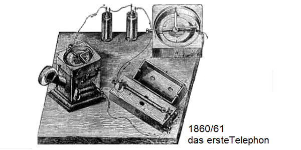 das erste Telephon 1860